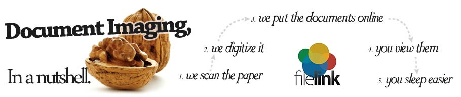 Document Scanning in a nutshell.